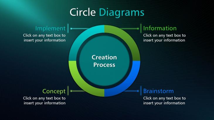 Circle diagram powerpoint template slide in a box circle diagrams powerpoint template toneelgroepblik Gallery