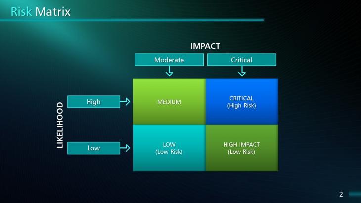 Slide02_SIAB-RKM-02TQ.JPG