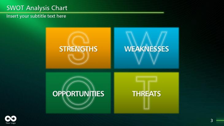 SWOT Analysis Slide