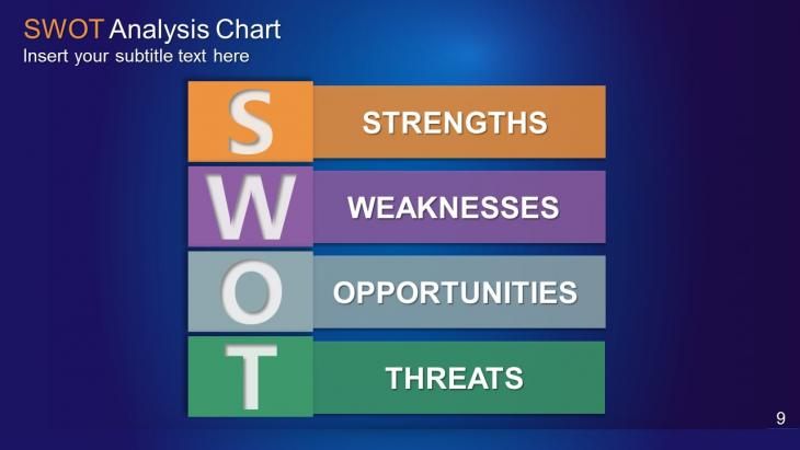 Swot Analysis Powerpoint Template Slide In A Box