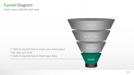 Funnel Diagram Slide